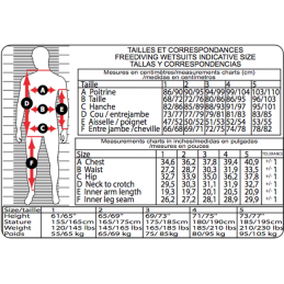 Revista APNEIA PORTUGAL 7